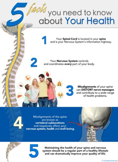 San Jose Campbell Chiropractor Pediatric Chiropractic